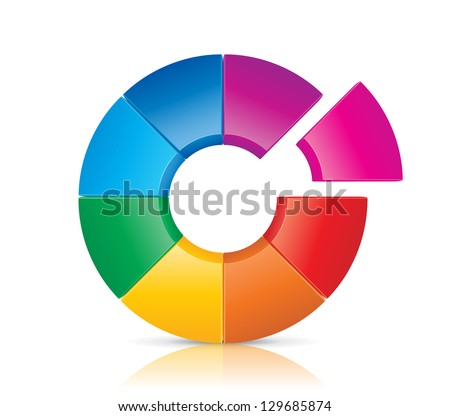 This image is a vector file representing a Colorful Wheel concept. / Colorful Wheel