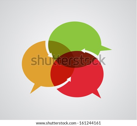 Three colorful speech bubbles integrating into one another representing dialogue mutual understanding cooperation and discussion