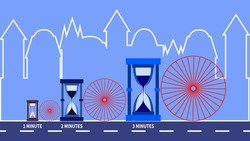 Three pairs of hourglasses and wheels on expressway. City silhouette backdrop. Sand pours into hourglass. Wheels symbolize time. Life is speeding up. Time management planning. Time transience metaphor