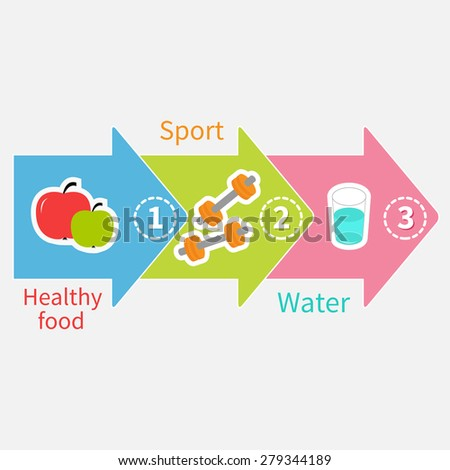 healthy eating to lose weight pinterest