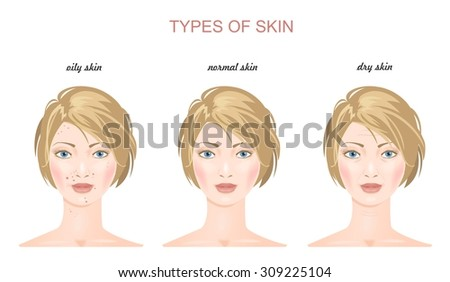 three woman faces types of