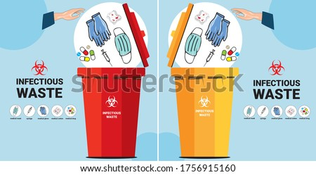 Throwing a dirty mask in the bin. infectious waste with bin, hand, and mask icon Stock photo ©