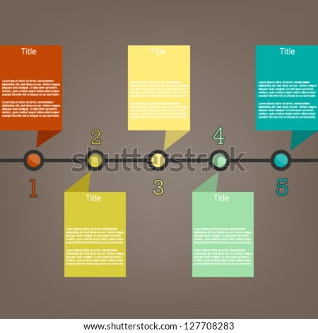 time line colorful description
