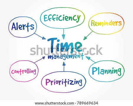 Time management business strategy process concept background