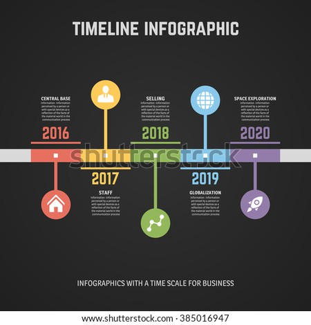 Infographic timeline ideas on pinterest