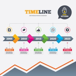 Timeline infographic with arrows. Hipster photo camera icon. Like and Call speech bubble sign. Bird symbol. Facebook, twitter, instagram and whatsapp concept. Five options with hand. Growth chart.