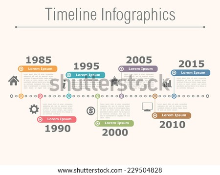 Cool History Timeline Designs: Idea Wall Of Numbers Various Sizes