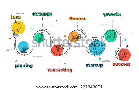 Timeline Infographics layout with eight(8) steps like, idea, research, planing, marketing, teamwork, and success.