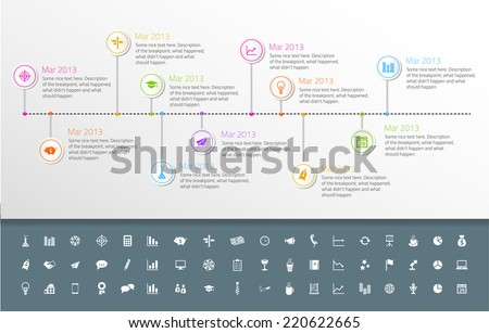 timeline template in sticker
