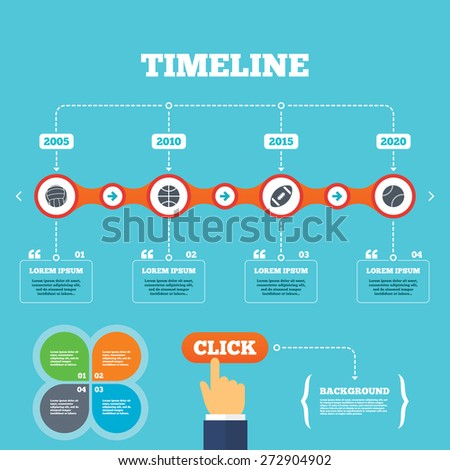 Timeline with arrows and quotes. Sport balls icons. Volleyball, Basketball, Baseball and American football signs. Team sport games. Four options steps. Click hand. Vector