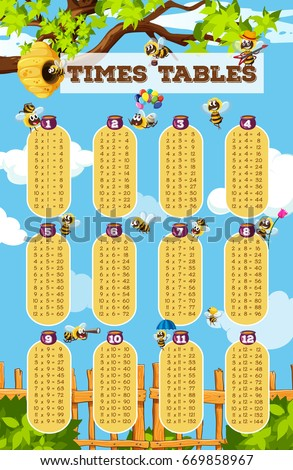 times tables chart with bee