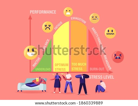 Tiny Characters at Huge Stress Curve with Levels Inactive, Laid Back, Fatigue, Exhaustion and Anxiety with Panic and Anger Breakdown. Underload, Optimum, Burnout. Cartoon People Vector Illustration Stockfoto ©