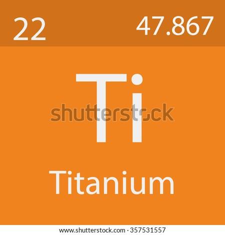 Titanium Element Symbol Titanium Element Symbol Pixshark