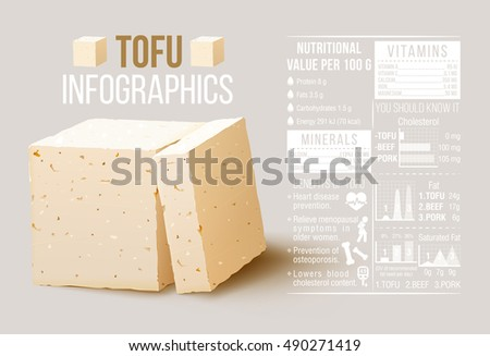 tofu infographics nutritional