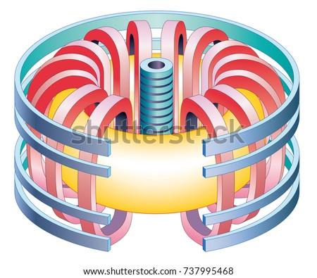 tokamak nuclear fusion reactor