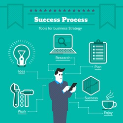 Tools for business successs