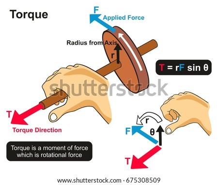 torque example physics lesson