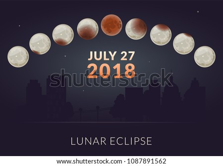 Total Lunar Eclipce 28 july 2018 horizontal banner, night city background. Vector illustration