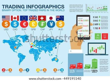 binary options info graphics designer