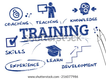 Training courses we do: