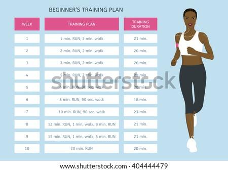 training program for beginners