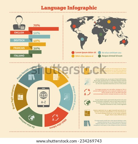 Translation and dictionary english german italian french languages worlwide distribution location infographics report presentation print vector illustration