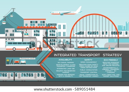 Transport flat illustration with city landscape. Integrated transport strategy.  traffic info graphics design elements with transport, including plane, bus, metro, train, cars, ship