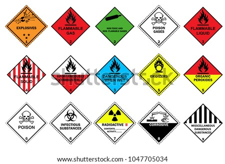 Transport Hazard Pictograms, Warning sign of Globally Harmonized System (GHS)