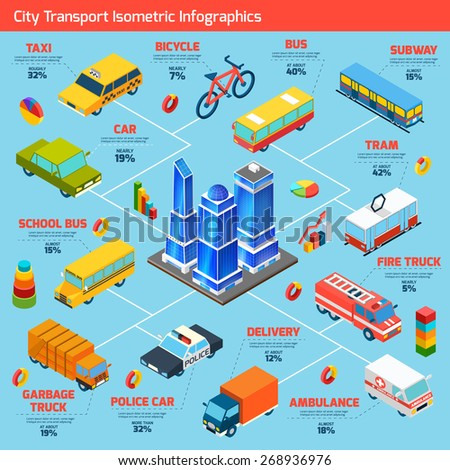 transport isometric