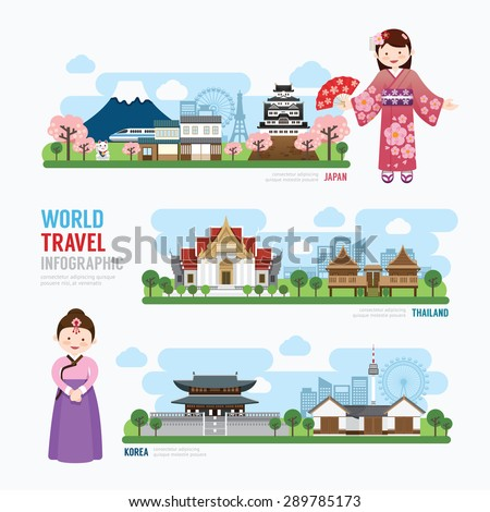 travel and building asia