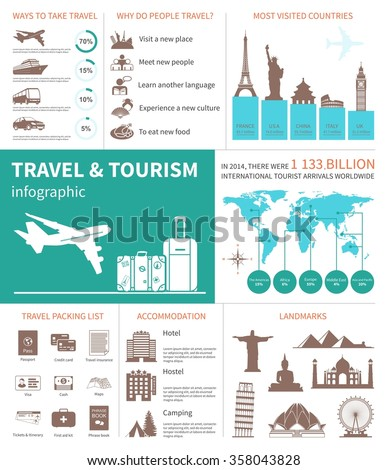 travel and world tourism