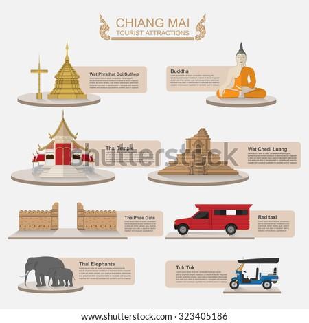 travel chiang mai thailand