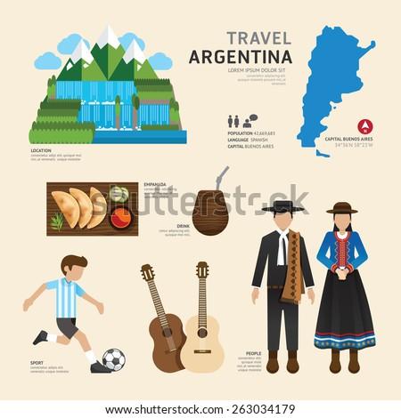 travel concept argentina
