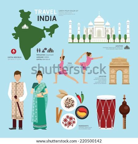 travel concept india landmark
