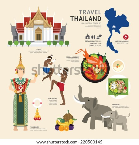 travel concept thailand