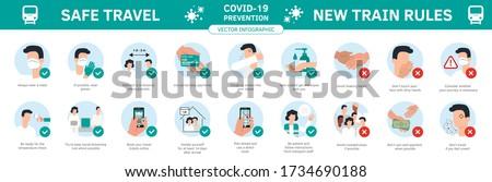 Travel guidance infographic flat style vector. Set of illustrations coronavirus prevention. Travel quarantine rules for travelers avia flights, train trips. International travel preventive measures.
