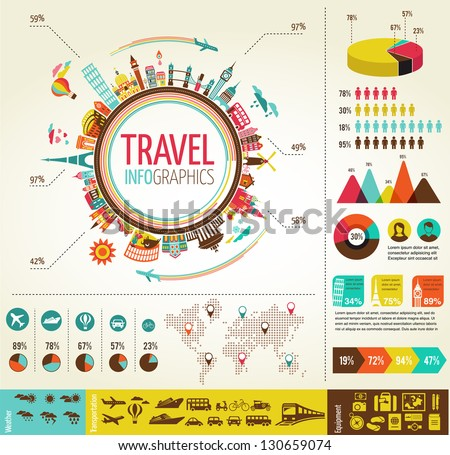 travel infographics with data