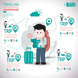 Travel Template Design Infographic