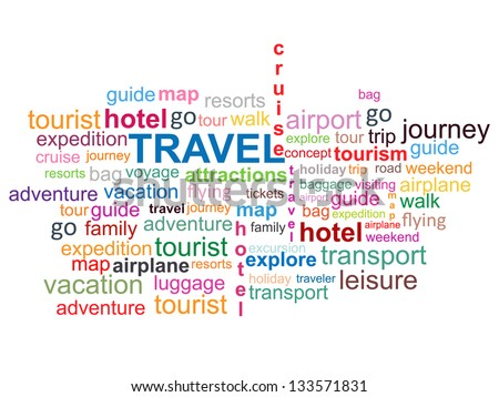 Travel Word Cloud