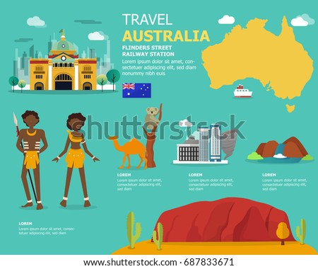 traveling in australia with map