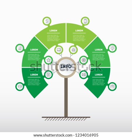 tree of development and growth