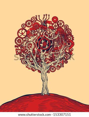 tree of graphic design
