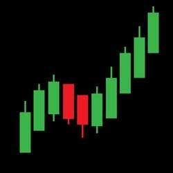 Trend trader stock forex money