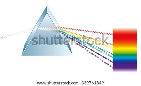 triangular prism breaks white