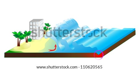 Tsunami Wave from. Isometric representation of natural disaster. Vector