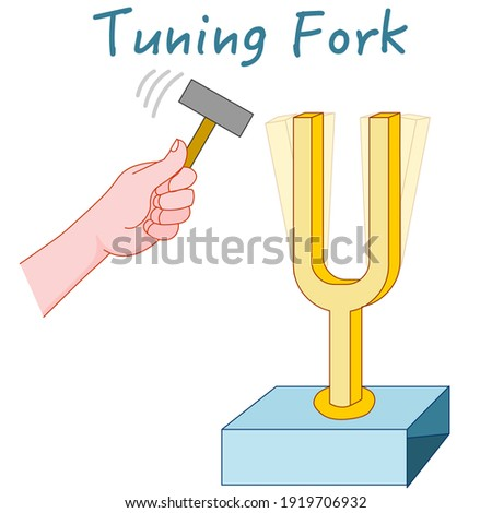 Tuning fork. Acoustic resonator. Resonance sound acoustic. Hitting the diapason with a metal hammer in the hand, vibrations. Yellow  graphic icon. Physics education illustration vector Foto stock ©