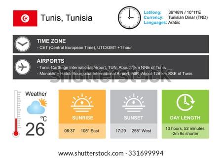 tunis  tunisia infographic