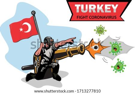 turkey fight coronavirus