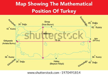 Turkey's extreme points and mathematical location are shown on the map Stok fotoğraf ©