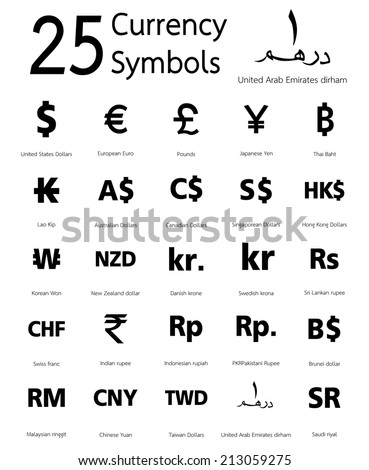 Tradestation Day Trading Strategy Currency Options Symbols Day